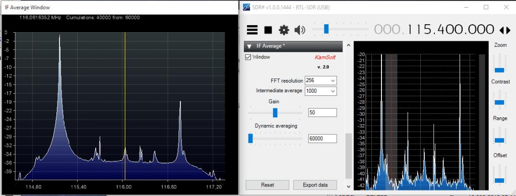 The IF Average SDR# Plugin