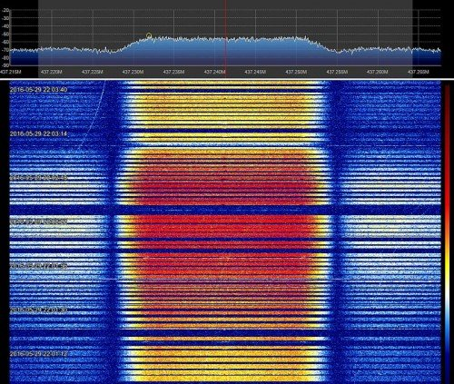 The GOMX-3 ADS-B Downlink Signal.