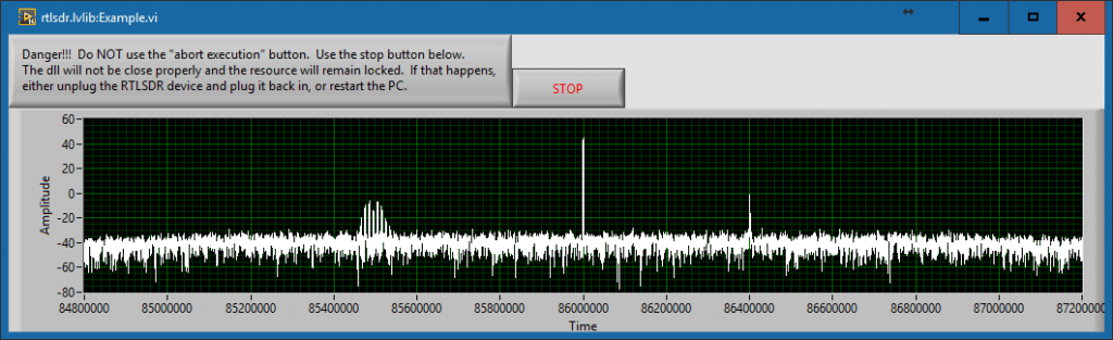 An FFT in LabVIEW