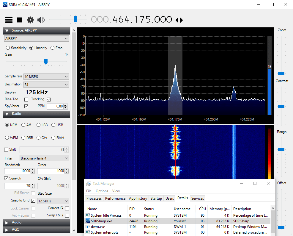 Showing the very low CPU usage obtainable with the latest SDR# versions.