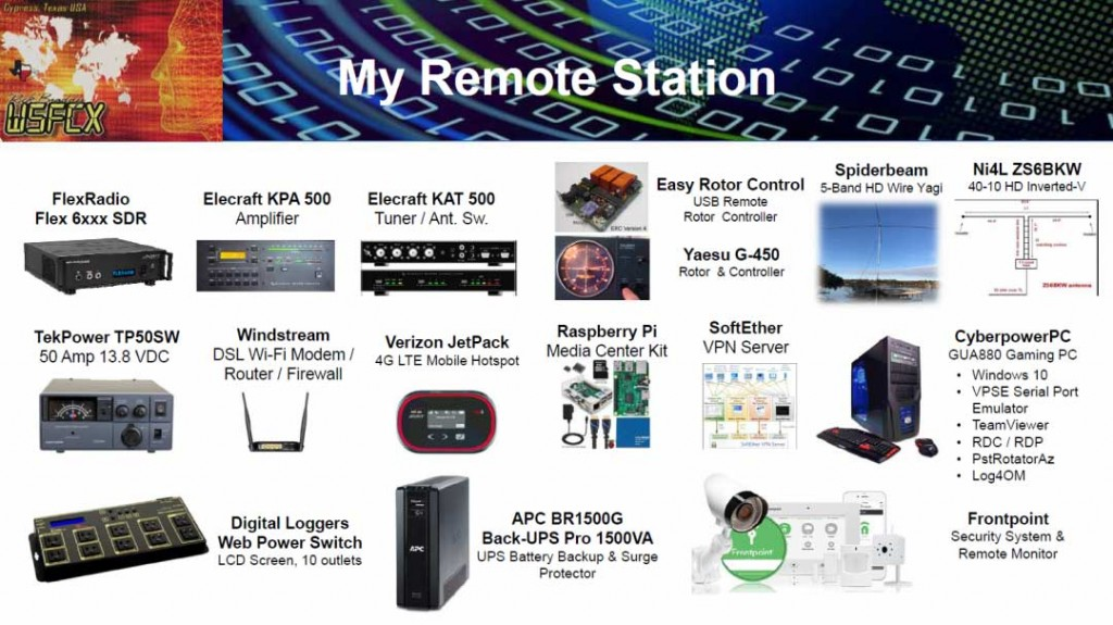 Remote SDR Station Components