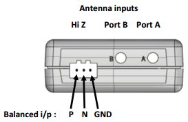 The SDRuno Ports with HI-Z connections shown.