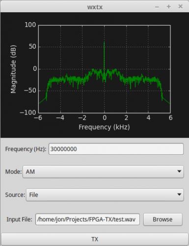 The FPGA-TX Ubuntu Interface.
