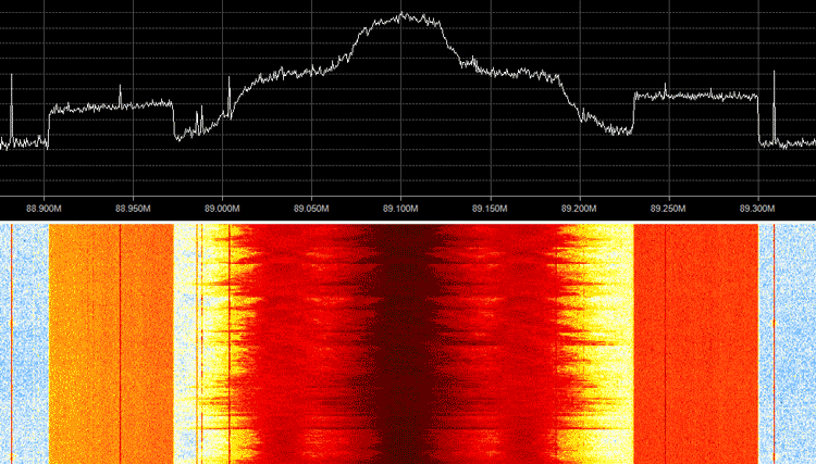 HD Radio Sidebands Visible on the Spectrum