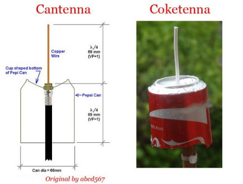 Cantenna and Coketenna