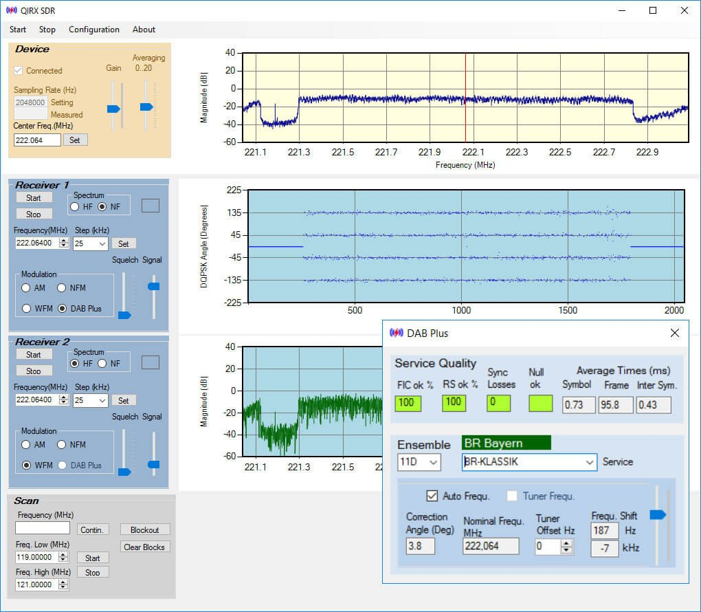 QIRX SDR: A new multimode receiver with DAB+ decoding