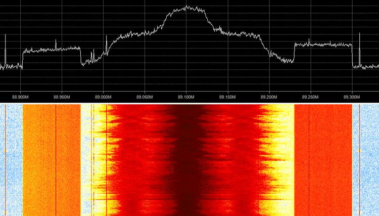 HD Radio Spectrum