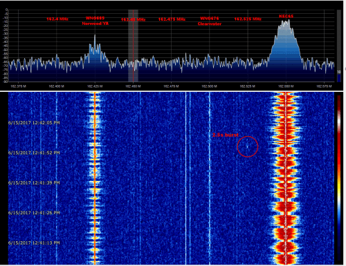 A possible meteor detection in SDR#.