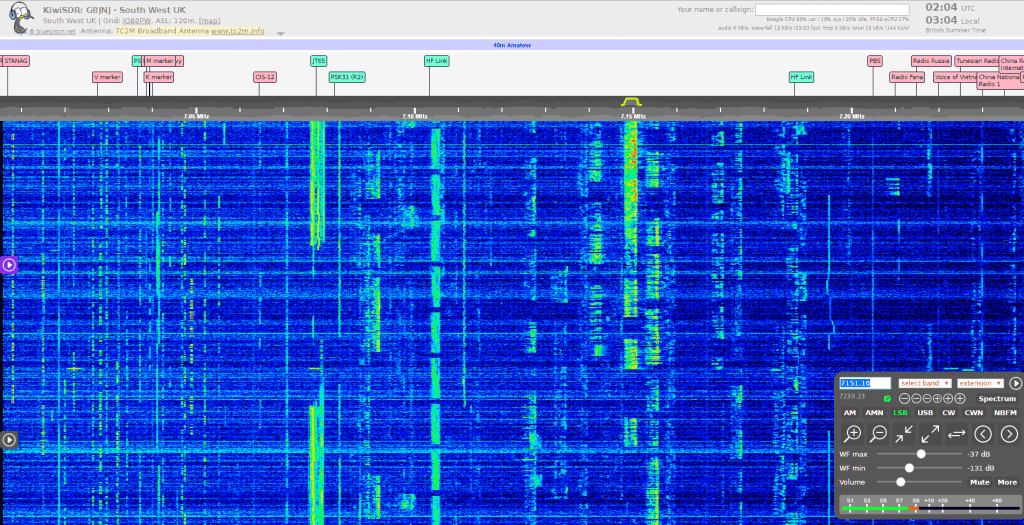 Zoomed into the 40m ham band