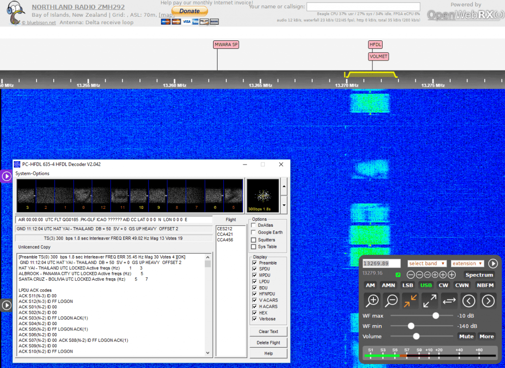 HFDL Decoding with a KiwiSDR