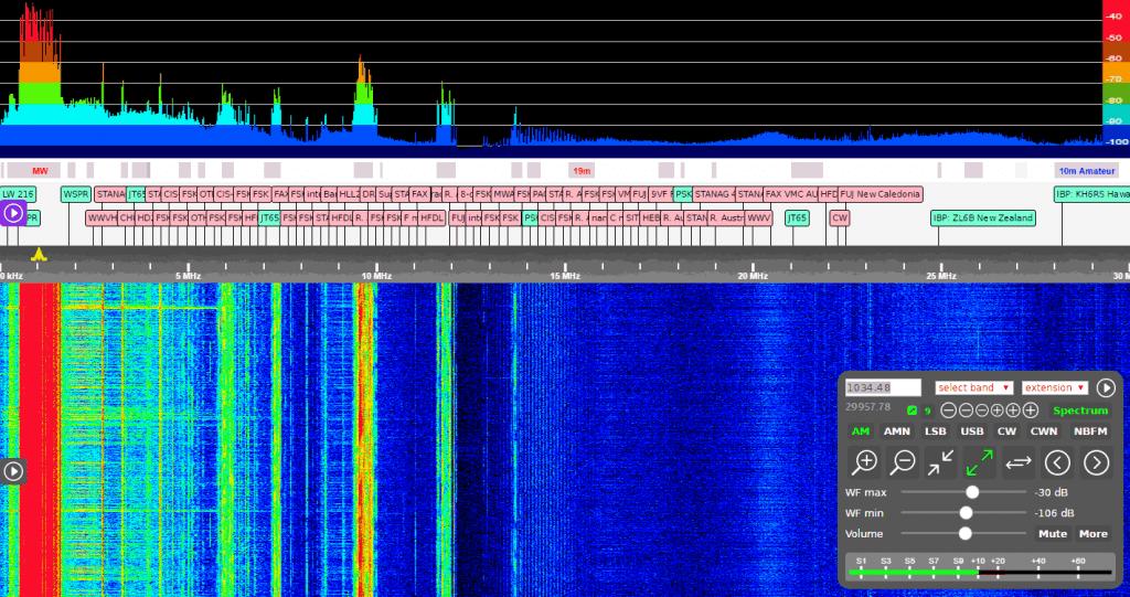 KiwiSDR Wideband