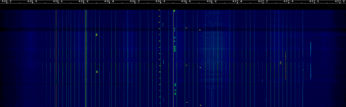 Some packets from QB50 and other satellites in the 70cm amateur band.