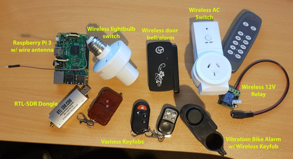 Hardware used and wireless ISM band devices tested with RPiTX