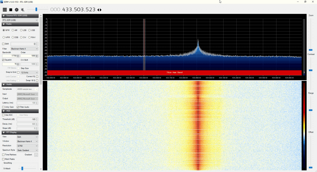 PandwaRF Brute Force attack as seen by an RTL-SDR