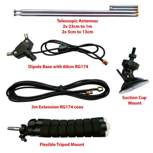 What's included in the new Dipole kit