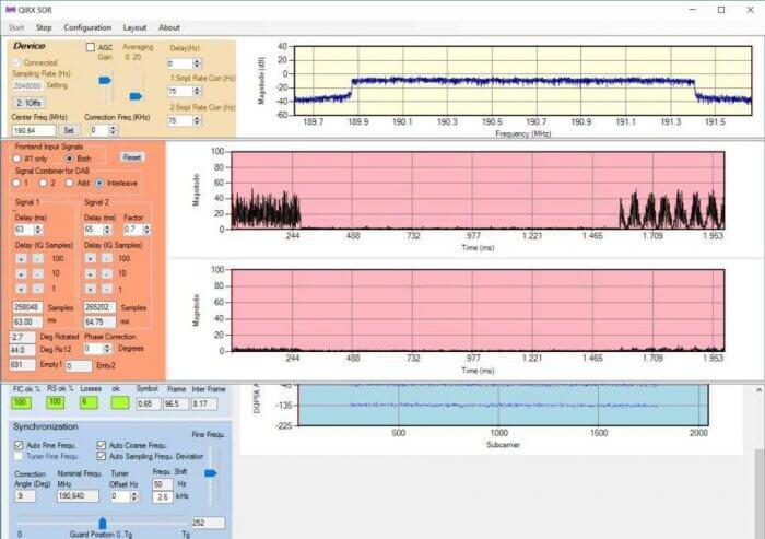 QIRX SDR Coherent Experiments