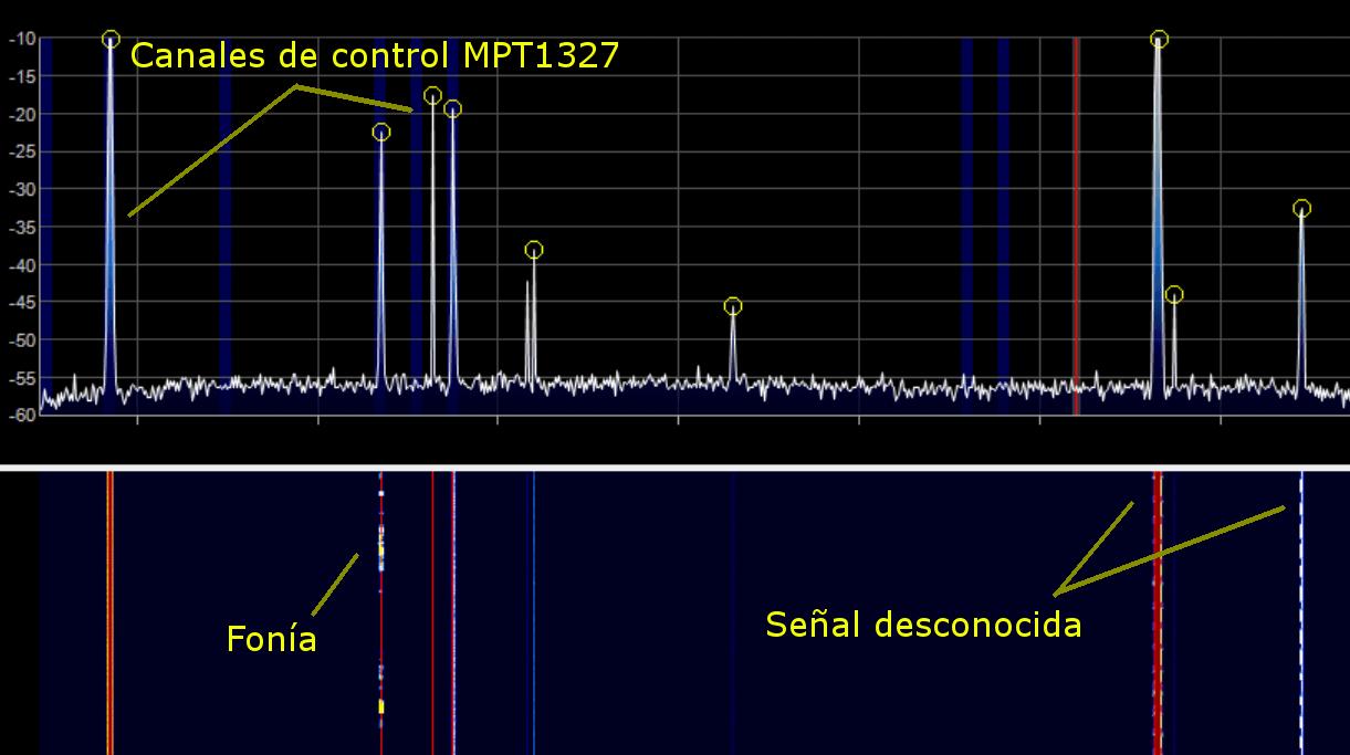 "Decoding an Unknown ""Fleet Management"" signal from scratch."