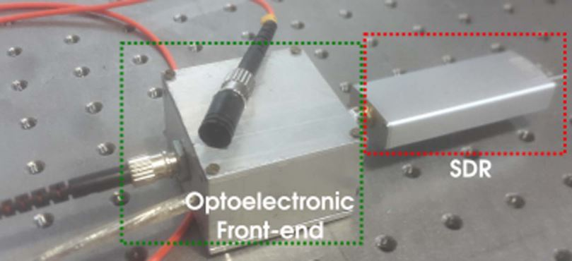 The RTL-SDR Laser Interfereometer with Optoelectronic Front End and RTL-SDR