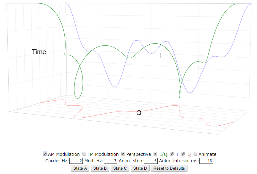 An Intuitive Tutorial on SDR, The Frequency Domain and IQ Data
