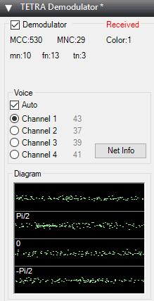 Updated TETRA Decoder Plugin