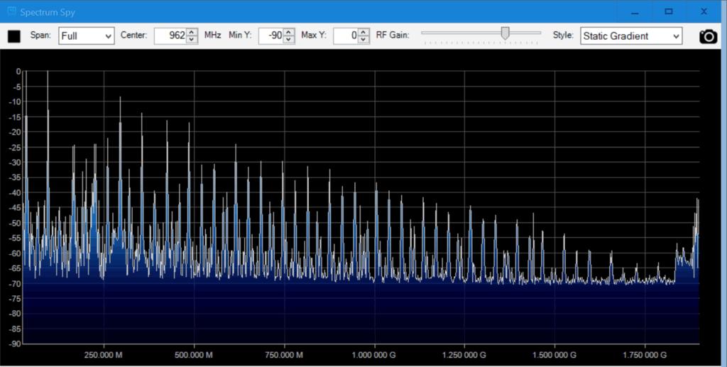 Harmonics when transmitting at 95 MHz