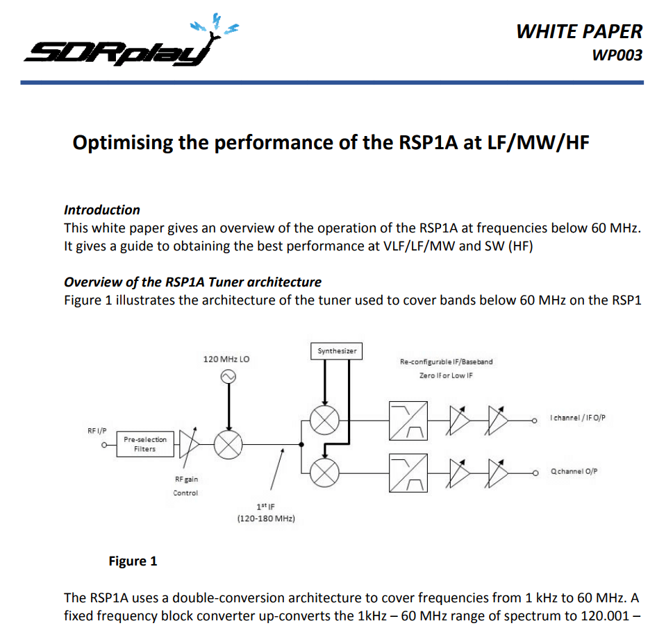 First pager of the SDRplay whitepaper on intermodulation effects.