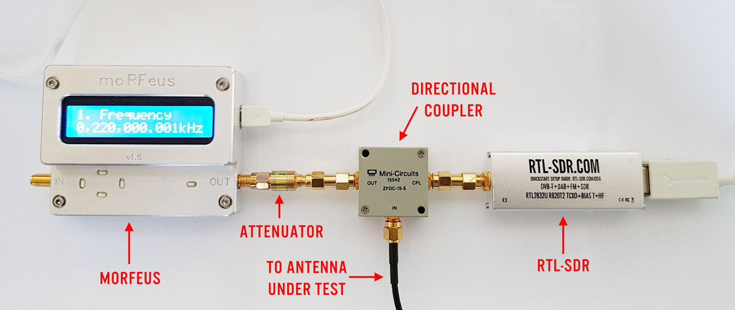 Using an RTL-SDR and moRFeus as a Tracking Generator to Measure