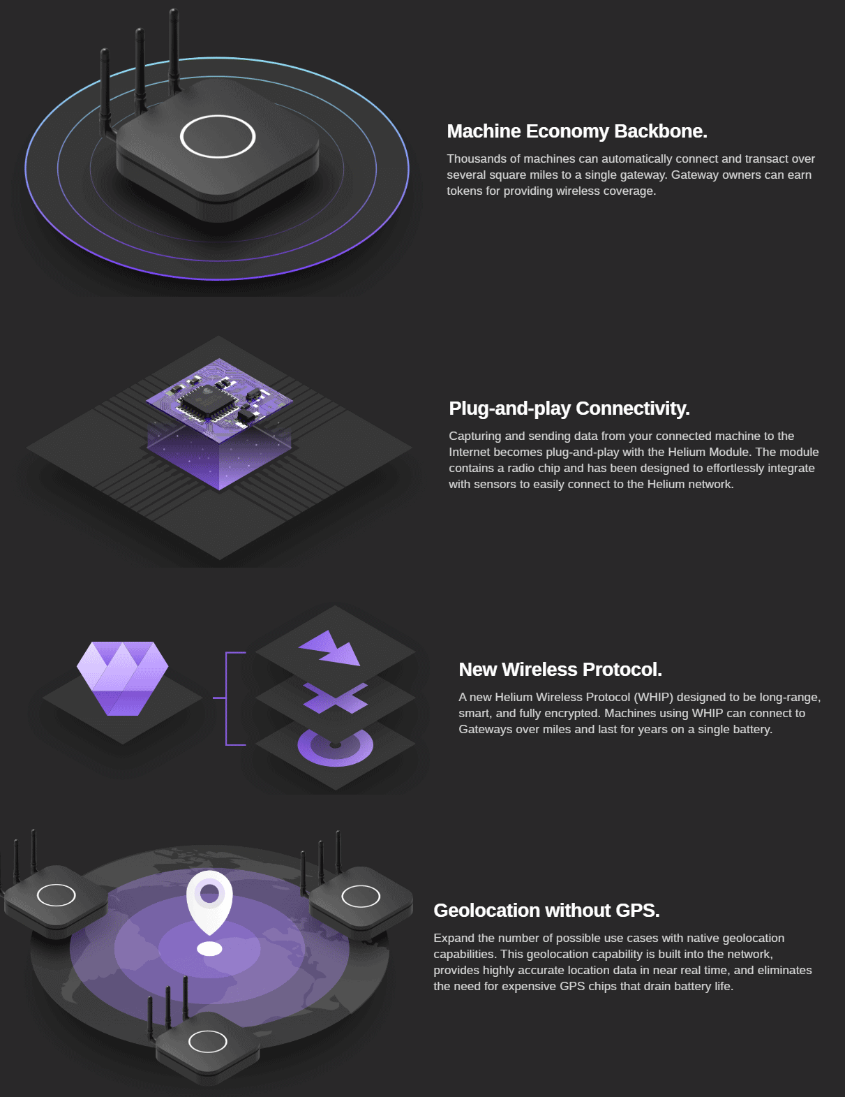 The Helium Network