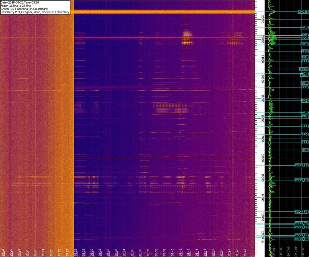 Speclab Screenshot from DE8MSHs Pi3 soundcard monitoring system