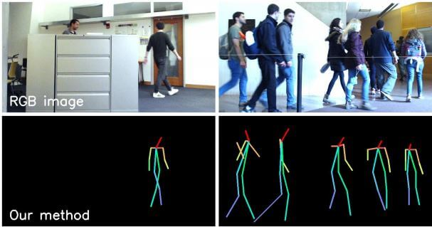 Multiple people tracked with RF-Pose