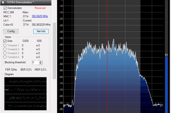 SDR# TETRA Decoder Plugin