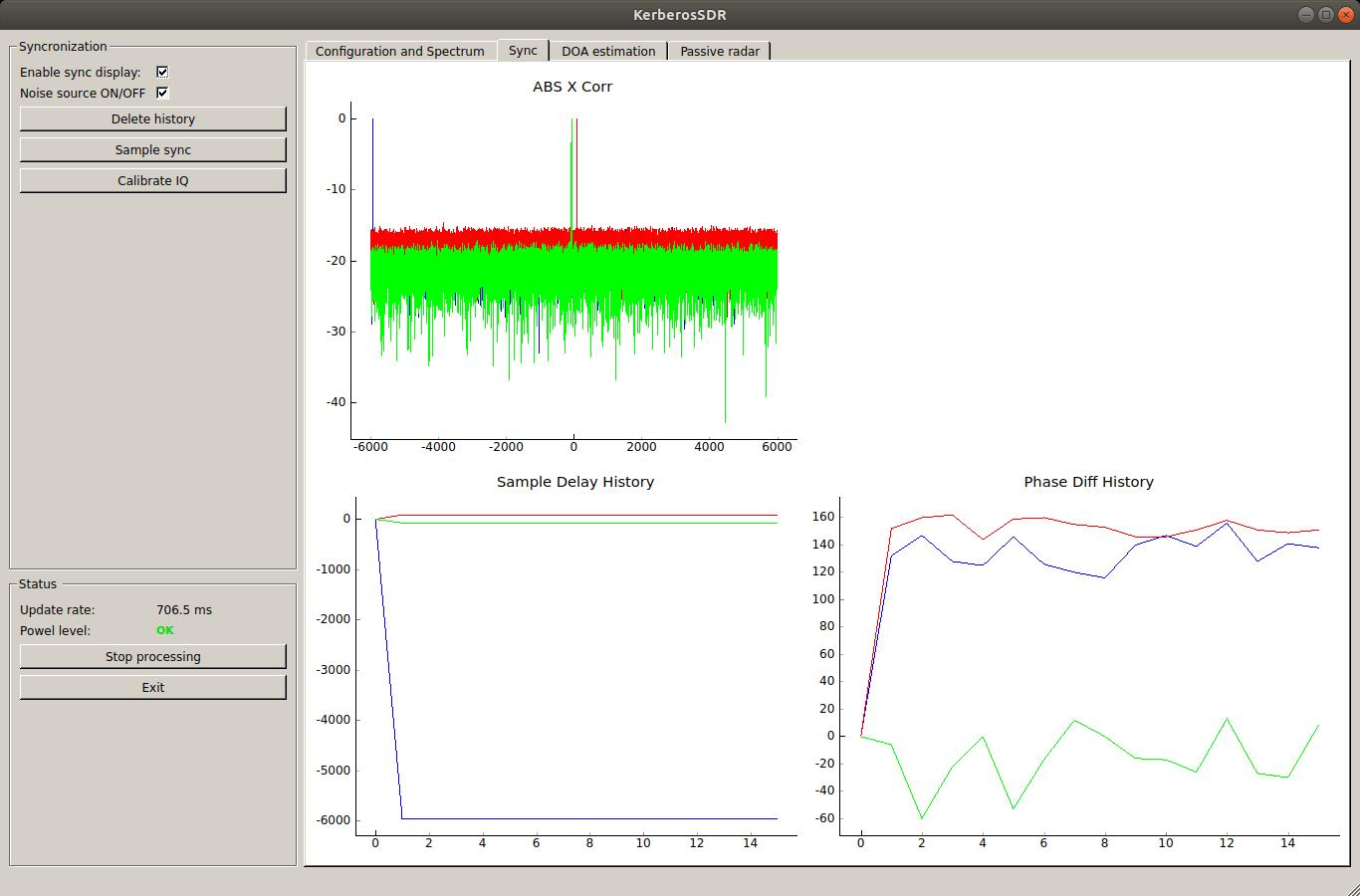 Unsynced KerberosSDR Graphs
