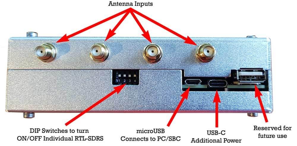 KerberosSDR Labelled Ports