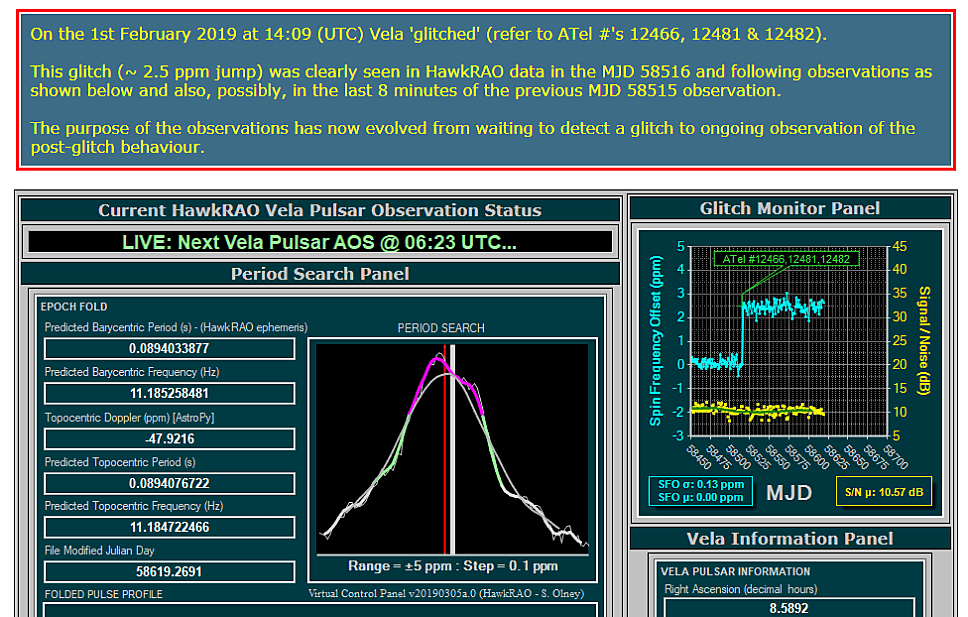 The HawkRAO Amateur Radio Telescope Vela Glitch Detection