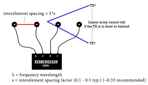 KerberosSDR Quickstart Guide