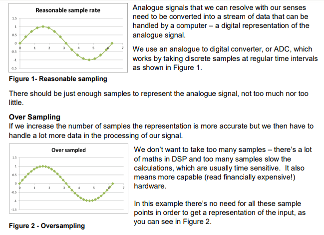 Excerpt of the explanation on sampling