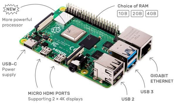 Raspberry Pi 4 Improvements
