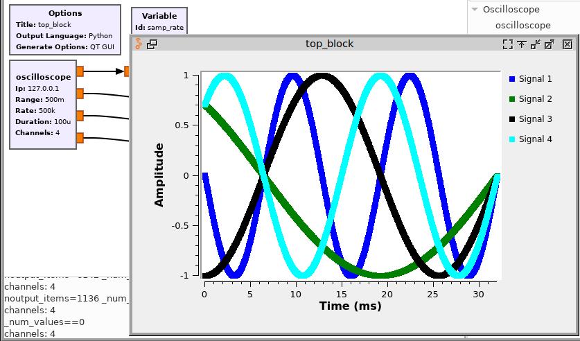 GR-Oscilloscope Screenshot from GNU Radio.