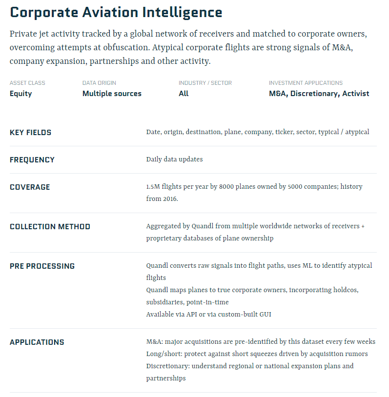 Features of Quandl Inc's Corporate Aviation Intelligence Service.