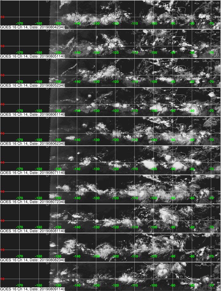 NOAA Analysis