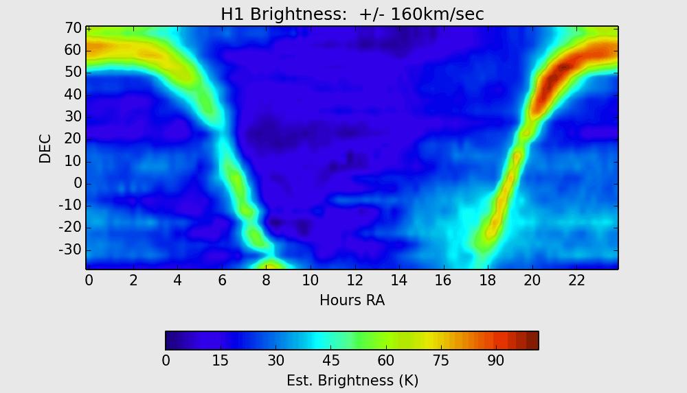 Hydrogen Sky Map