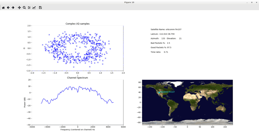 Orbcomm Packet Decoding. Showing Realtime Satellite Position.