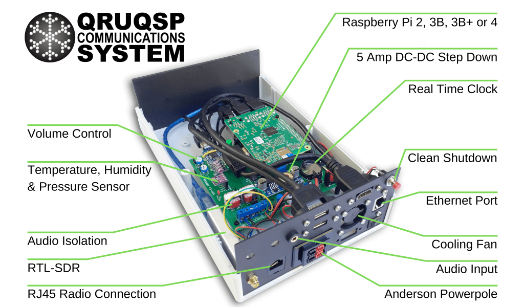The QRUQSP Hardware