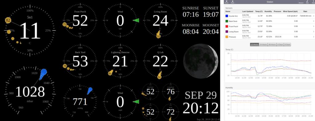 QRUQSP Dashboard and Weather Data Log Display