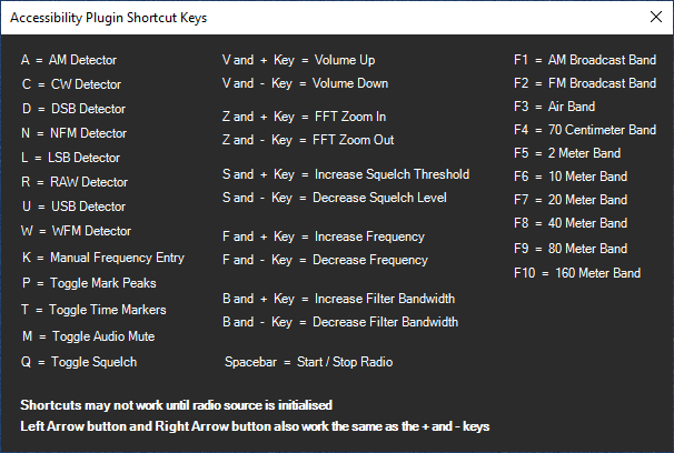 Keyboard Shortcuts in the Accessibility Plugin
