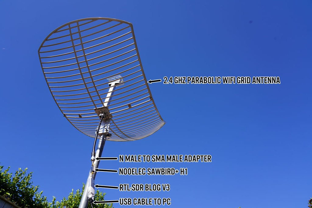 Cheap and Easy Radio Astronomy Setup with an RTL-SDR and 2.4G WiFi Grid Dish
