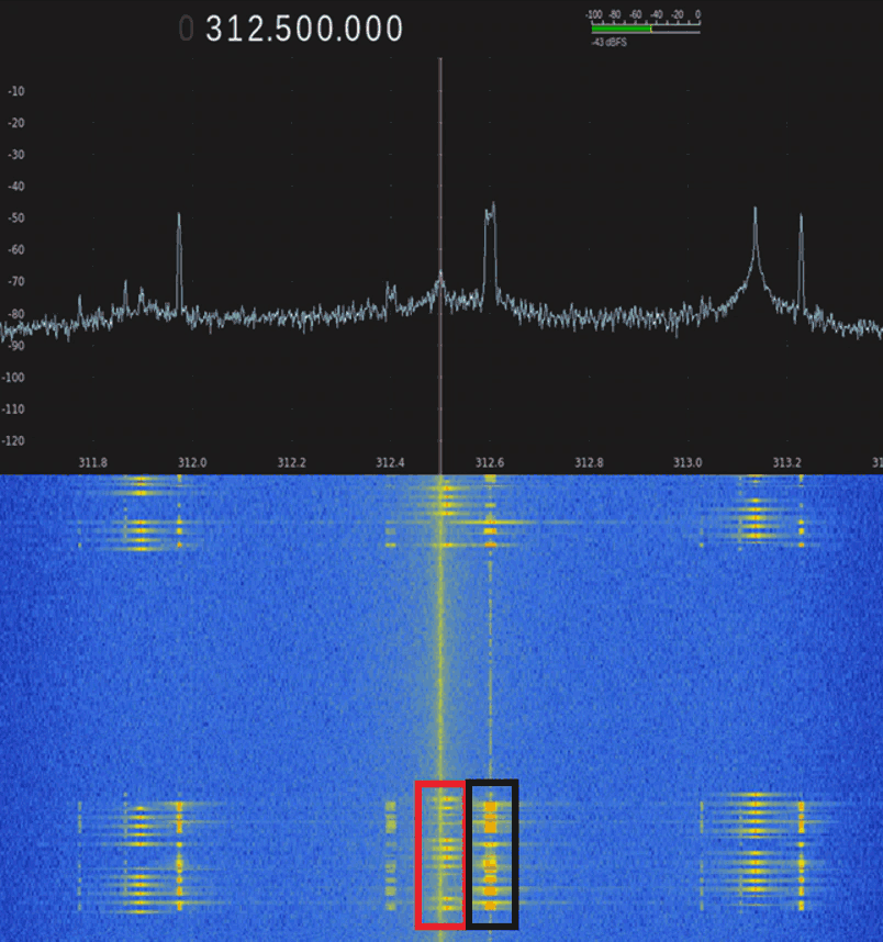 McAfee Researchers Jam the actual signal (red) with a jamming signal (black)