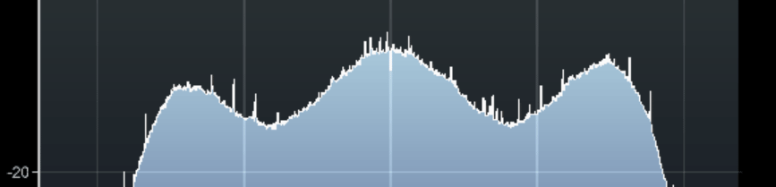 If you neglect background calibration, the spectrum will be wavy and not flat.