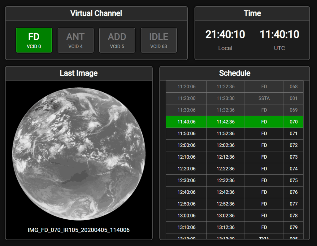 The new web based dashboard for xrit-rx
