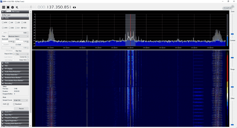The NOAA HIRS Signal